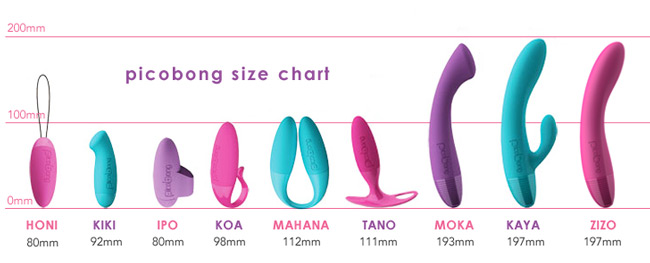 picobong size chart
