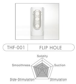 tenga flip hole white chart