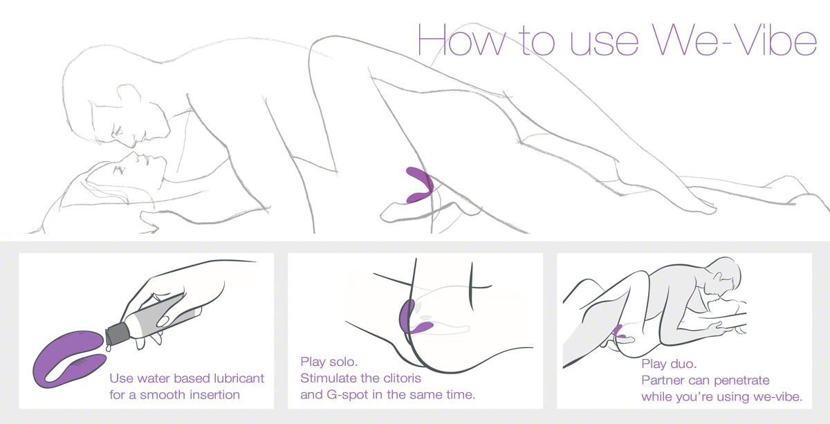 how to use we-vibe